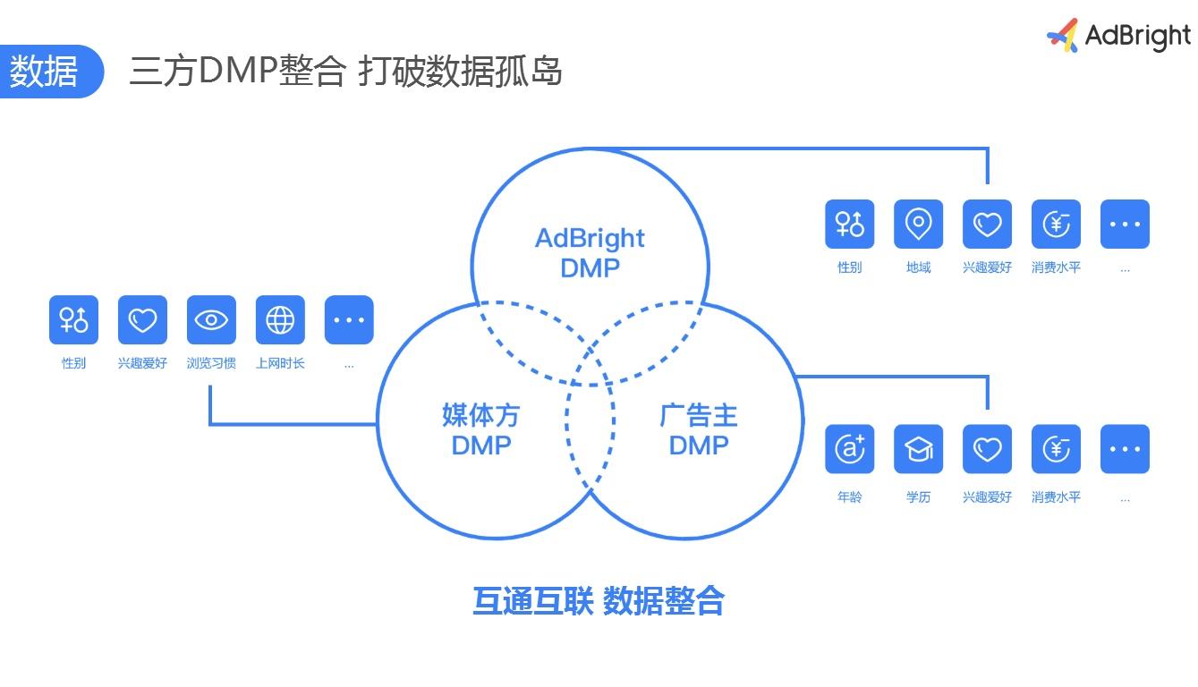 AdBright广告登榜5