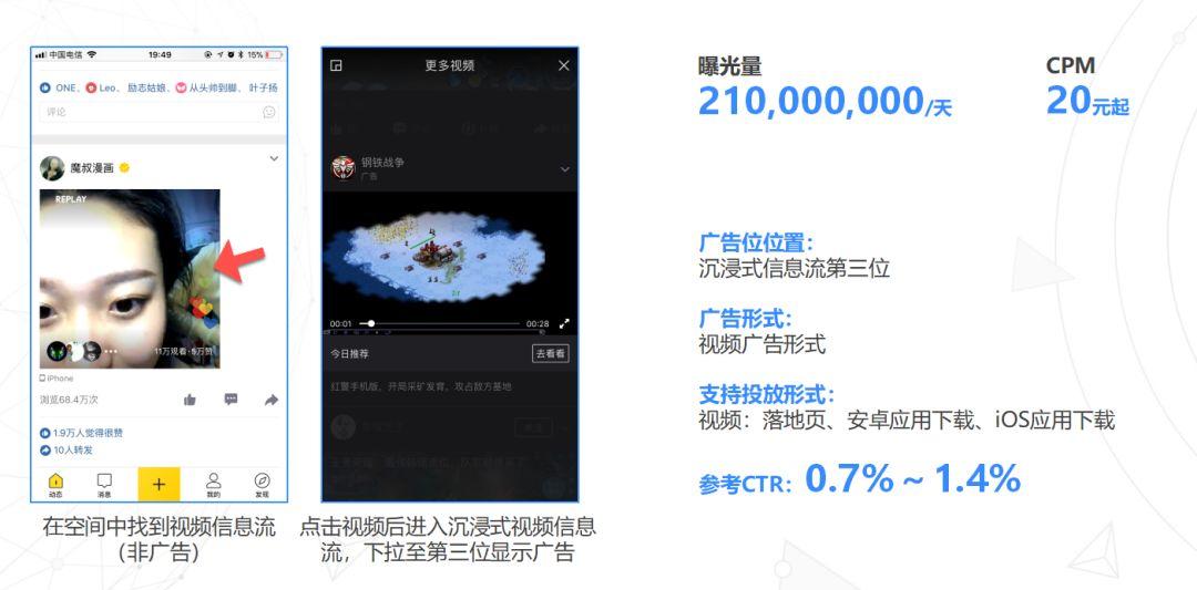 QQ空间视频信息流广告位