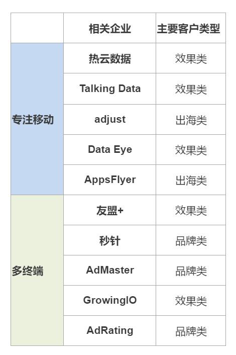 监测平台(2)