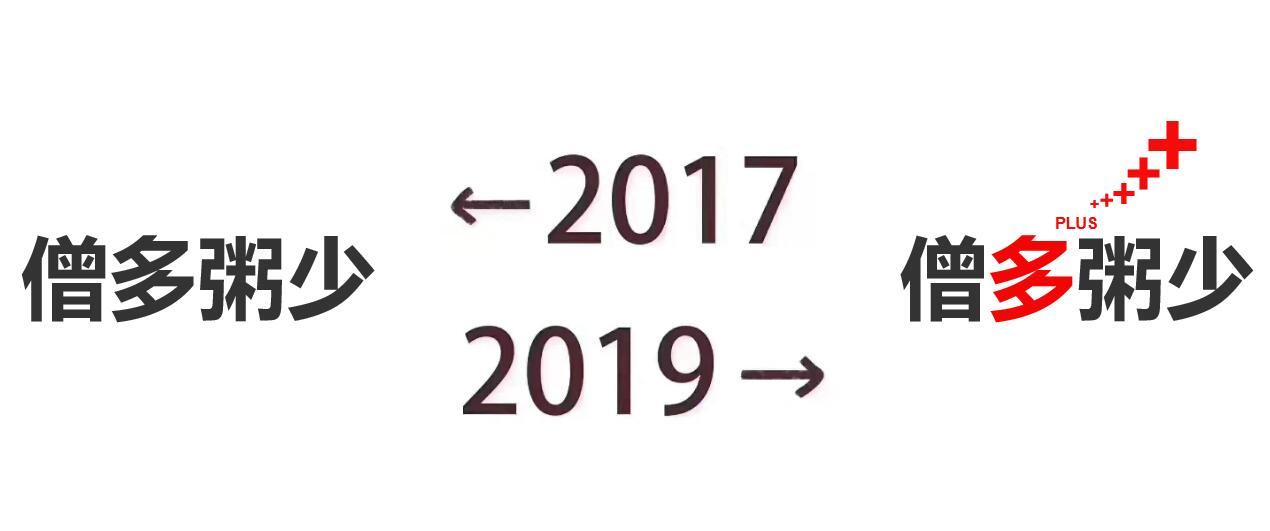 ←2017 2019→的广告代理公司现状